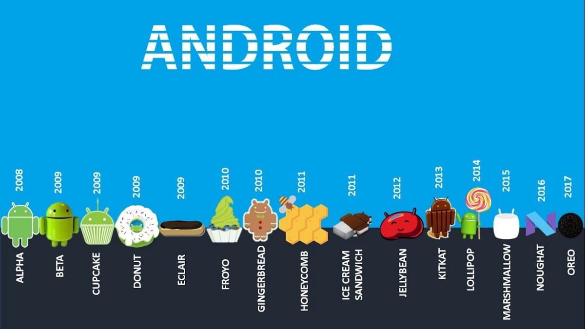 versiuni android